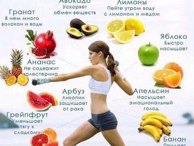 Правильное питание и диета при геморрое