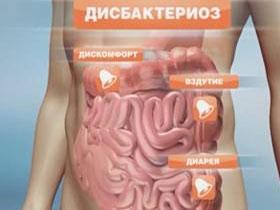 Причины возникновения дисбактериоза